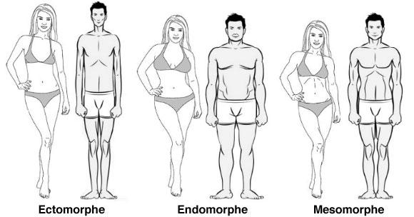 maillot de bain morphologie